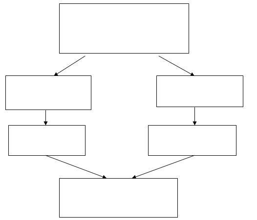 Памятка 3. Дедуктивная схема.